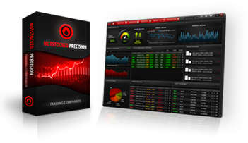 Top stock trading systems
